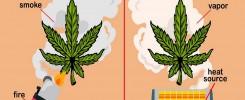 vaping vs smoking weed